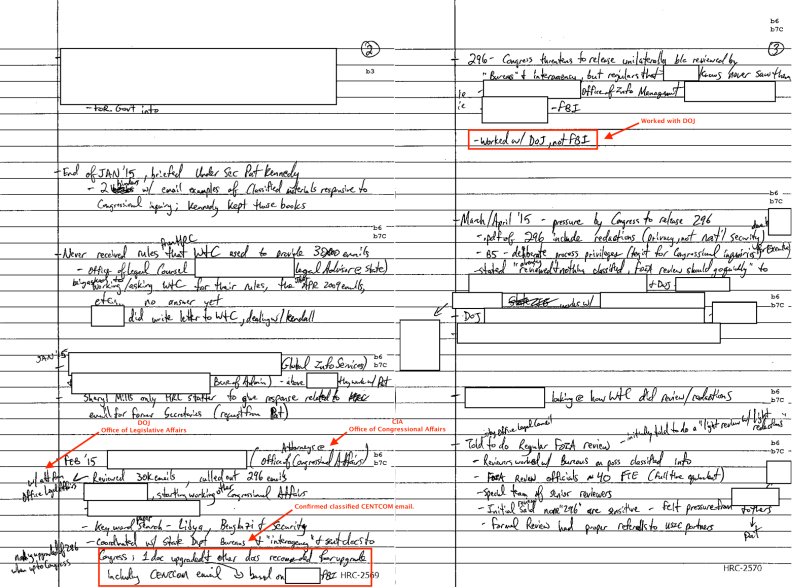 FBI NOTES ON CASE, CLASS REVIEW